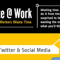statistics_how_people_waste_time_at_work