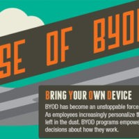 byod_rise_infographic