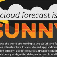 cloud_computing_forecast_infographic