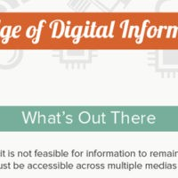 age_of_digital_infographic