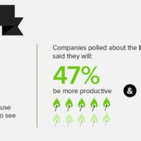 increase_productivity_cloud_infographic