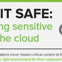 cloud_security_infographic_header