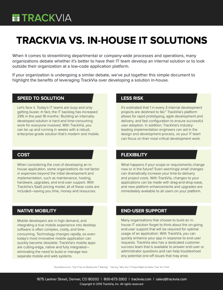 TrackVia vs In-House Solutions
